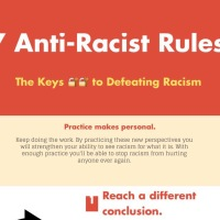 7 Anti Racist Rules Infographic
